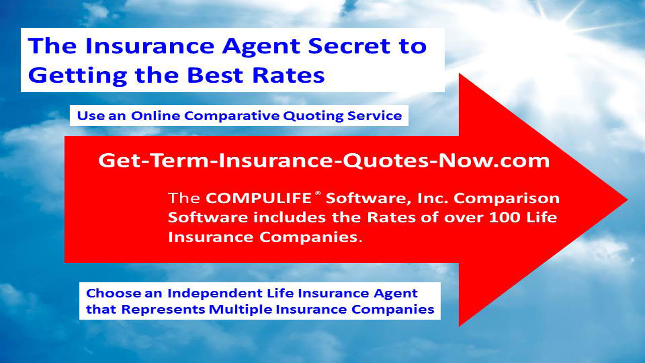 Multiple Life Insurance Quotes Get Term Insurance Quotes Now » Best Way To Shop For Term Life